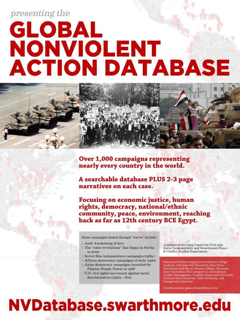 Global Nonviolent Action Database