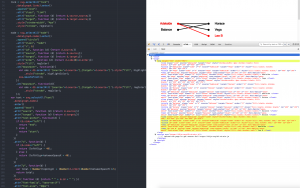 Screenshot of d3.js code and visualiation