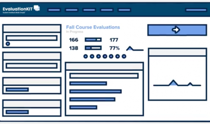 EvaluationKit dashboard