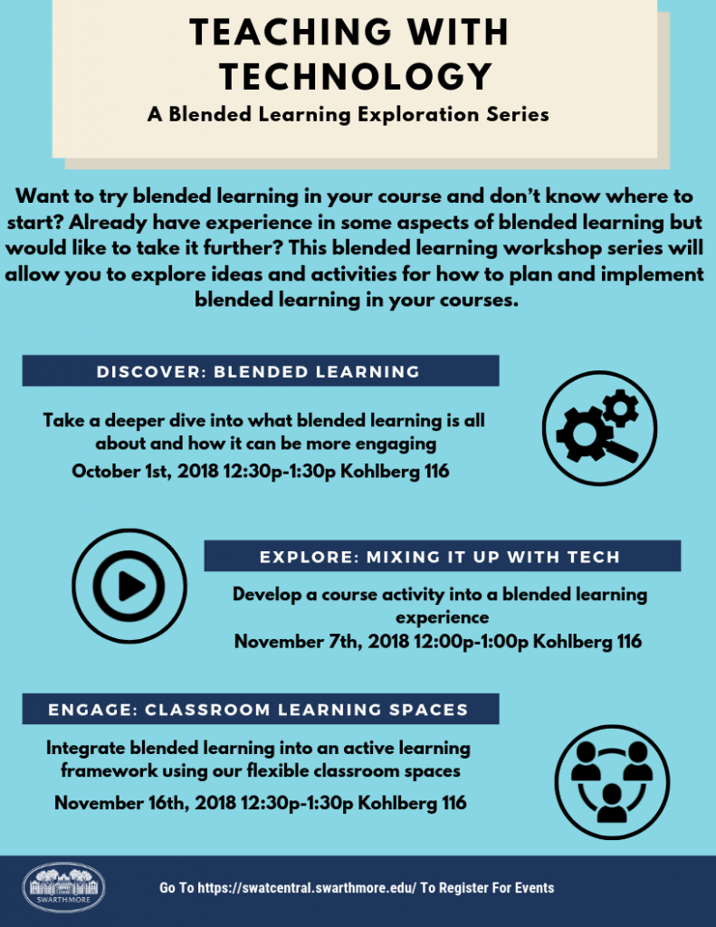 Blended Learning Poster